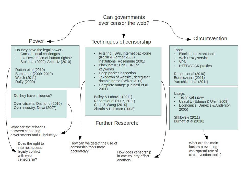 May 2012 Reuben Binns Data Tech Policy